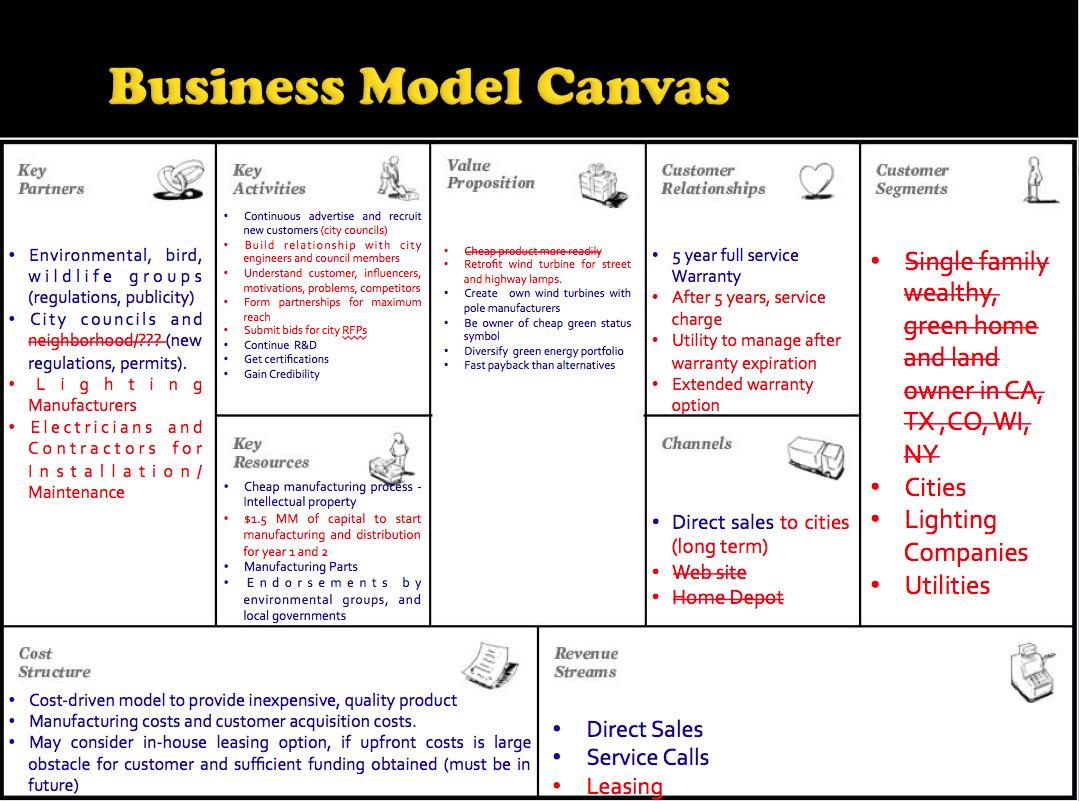 Contoh Business Plan Canvas - Contoh 36