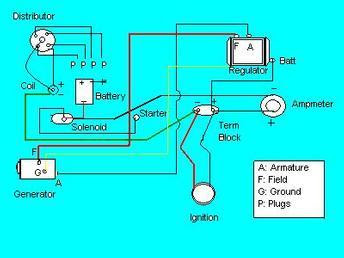 Ford Naa Generator Wiring Diagram Wiring Diagram Verison Verison Lastanzadeltempo It