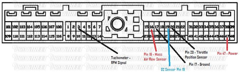 Apexi Safc Wiring Diagram