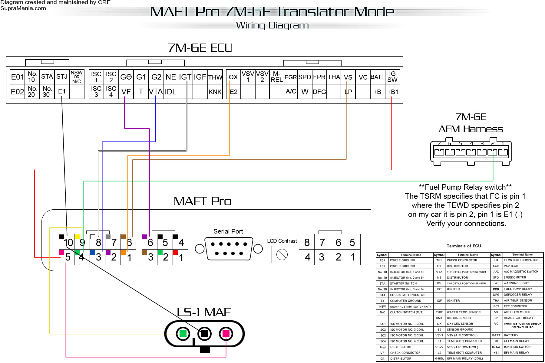 Dtc P0101 How To Service Ls1 Maf Manual Guide