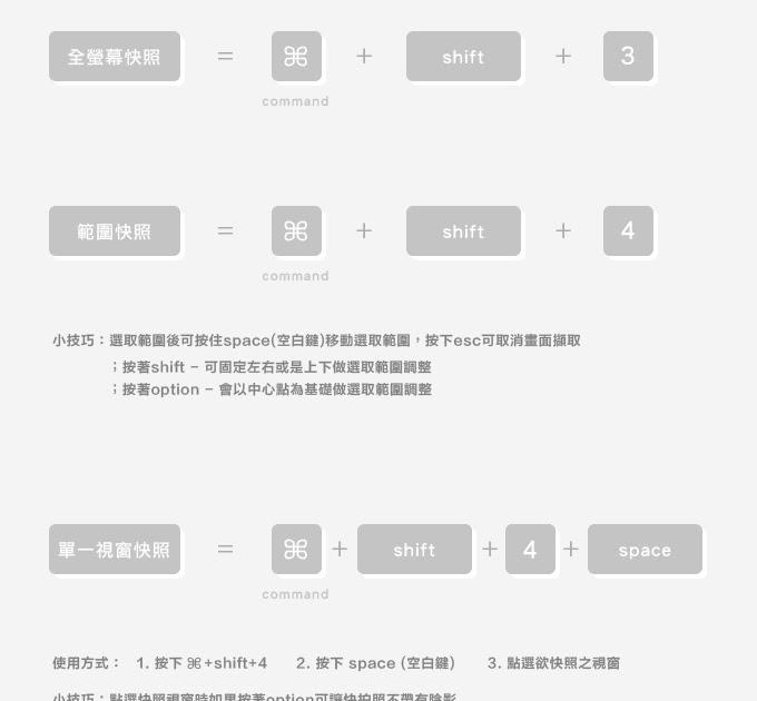 Mr.Moai: 【Mac 入門】螢幕快照 (截圖)