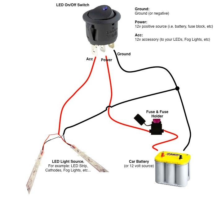 Diagram Car 12v Led Wiring Diagram Full Version Hd Quality Wiring Diagram Diagramstana Dolcialchimie It