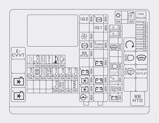 2012 Sonata Fuse Box Diagram