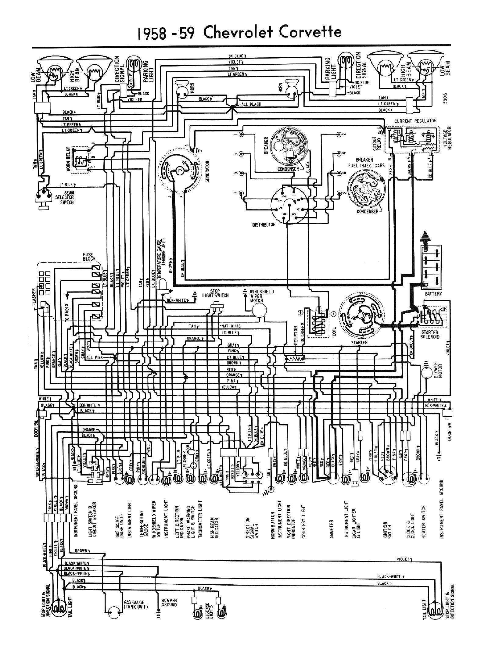7b7de0 1970 Chevy Truck Fuse Box Wiring Resources
