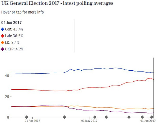 UK General Election – What you need to know!