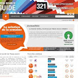 Le guide de l'Open Source sur le web [Smile] | Infos