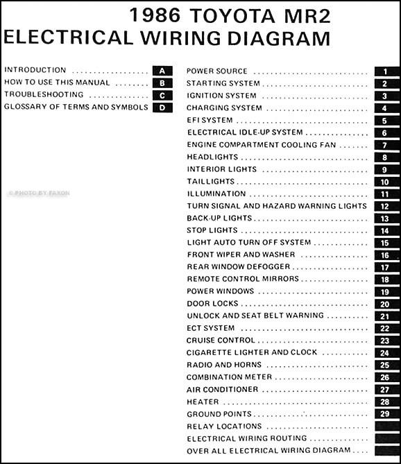 Diagram 1993 Toyota Mr2 Wiring Diagram Full Version Hd Quality Wiring Diagram Iphonequiz6s Primacasa Immobiliare It
