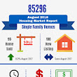 August 2018 Gilbert AZ 85296 Housing Market Trends Report - Phoenix AZ Real Estate (480)721-6253