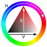 Espacio de color HSV
