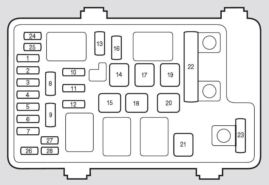 Honda Ridgeline 2012 2014 Fuse Box Diagram Auto Genius
