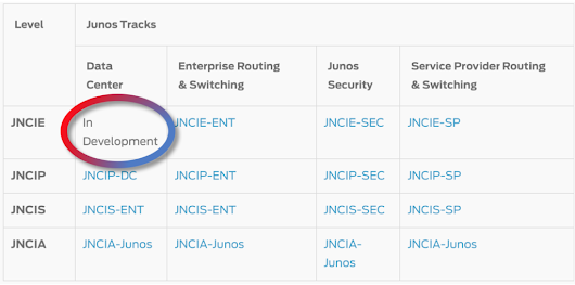 An Inside Look at Juniper Networks' Forthcoming JNCIE-DC Exam