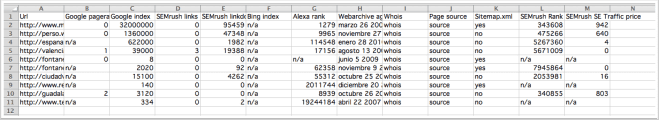 SEOquake-9-datos-csv-excel