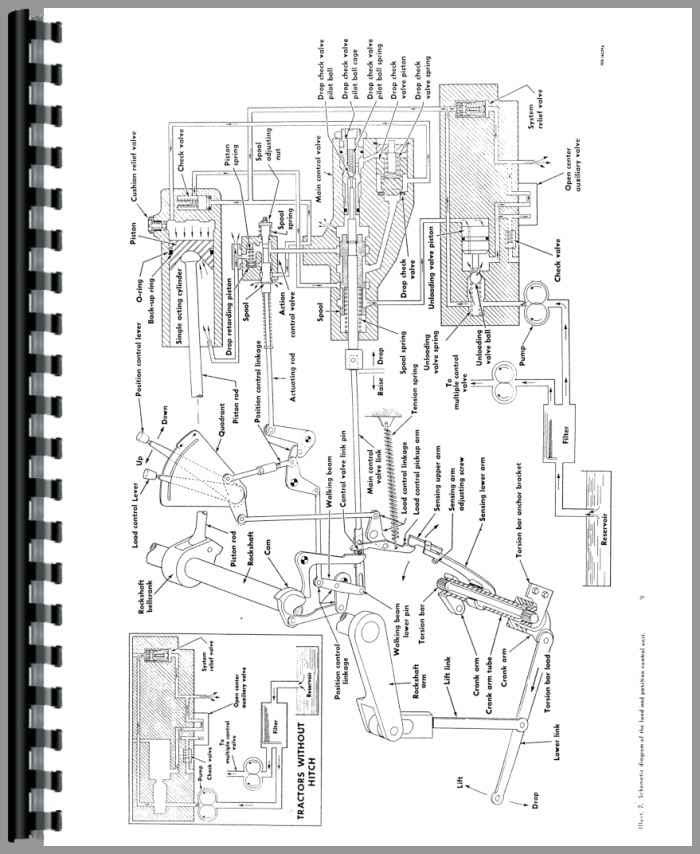 Wiring Manual PDF: 140 International Tractor Wiring Diagram