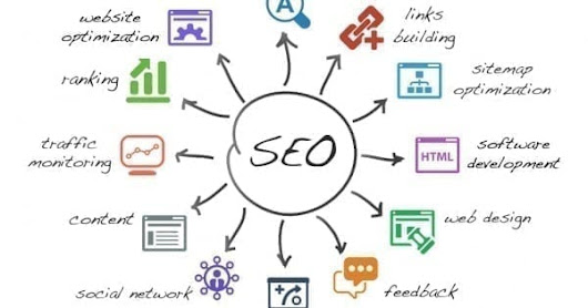 SEO Basics- The 5 Simple Fixes for your SEO