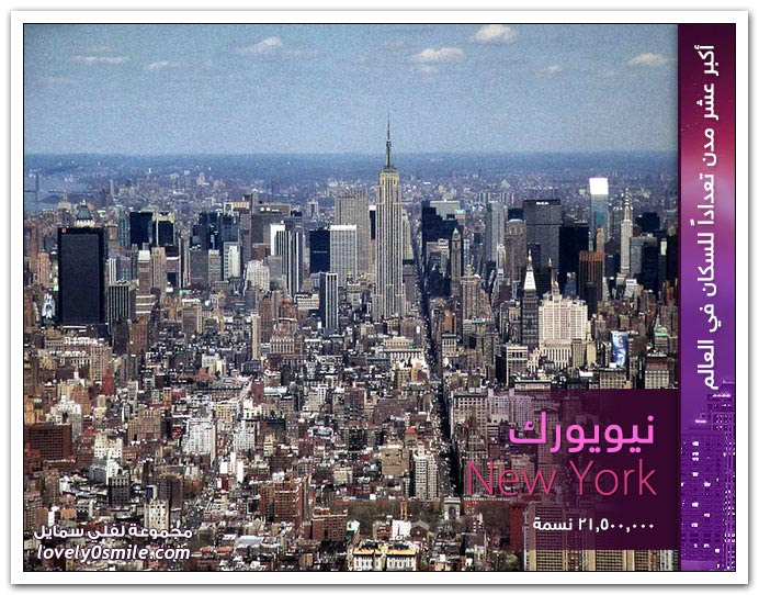 أكبر عشر مدن تعداداً للسكان في العالم