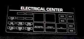 Buick Regal 1988 1993 Fuse Box Diagram Auto Genius