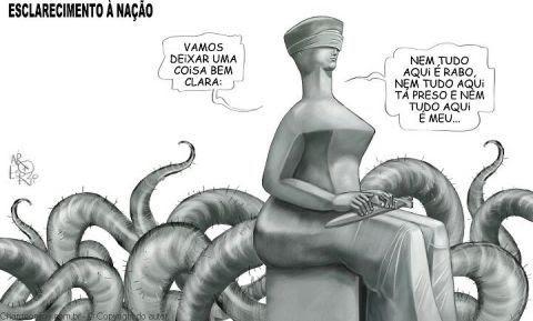 Resultado de imagem para judiciário brasileiro corrupto