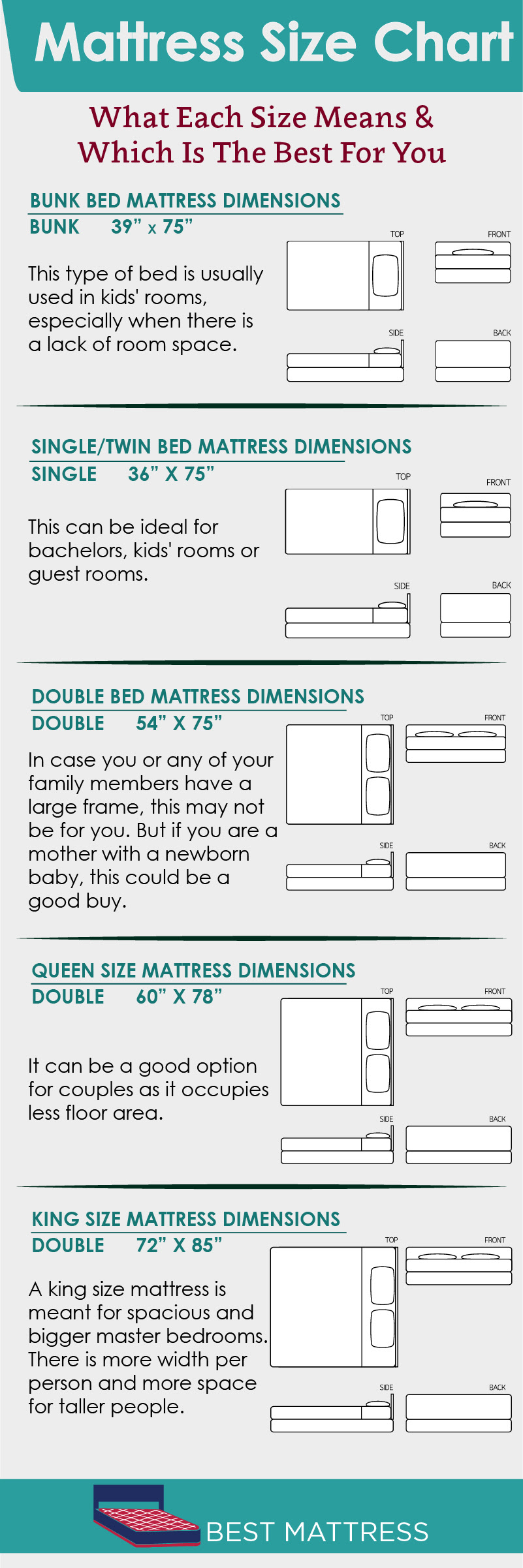 Dimensions Of A Double Size Bed Matres Image