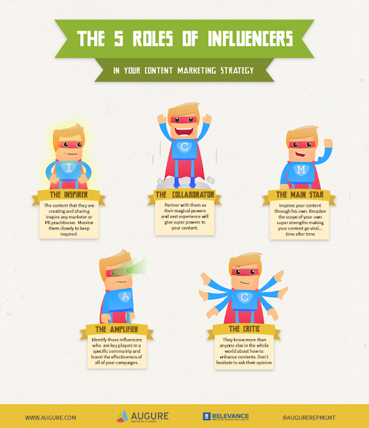 5 Roles Influencers Can Play In A Content Marketing Strategy