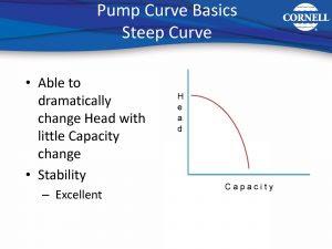 4-pump-curves_page_3