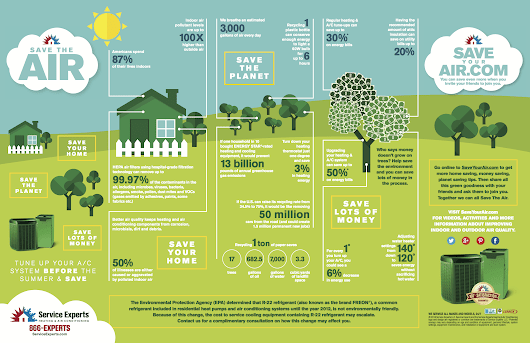 Save The Air: Tips to Go Green While Saving Green [Infographic] | Daily Infographic