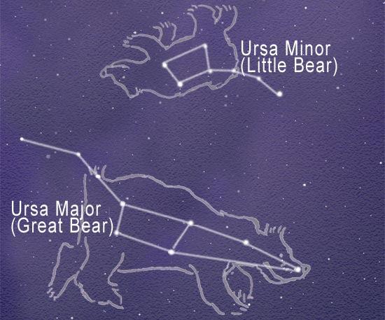Image result for little bear constellation