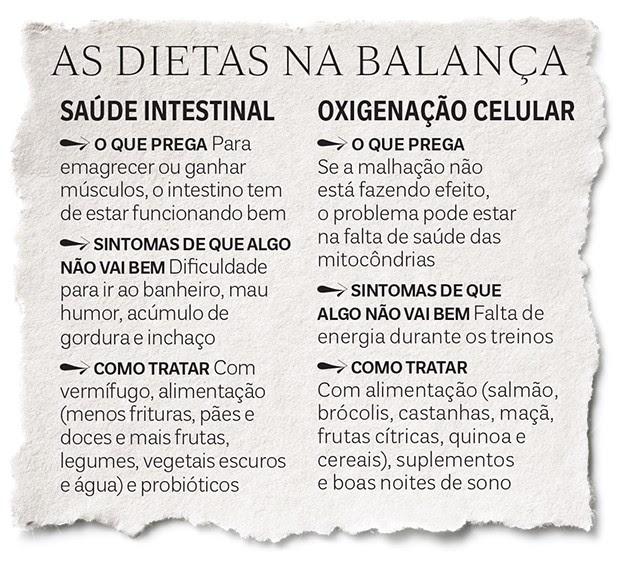 Dupla de Impacto (Foto: Vogue Brasil)