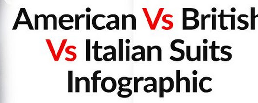Difference Between British, Italian, & American Suit Styles Infographic