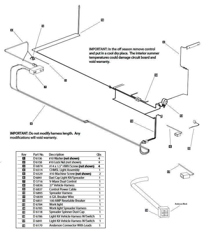 Snowex Salt Spreader Wiring Diagram