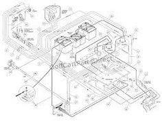 2001 Club Car Golf Cart Wiring Diagram