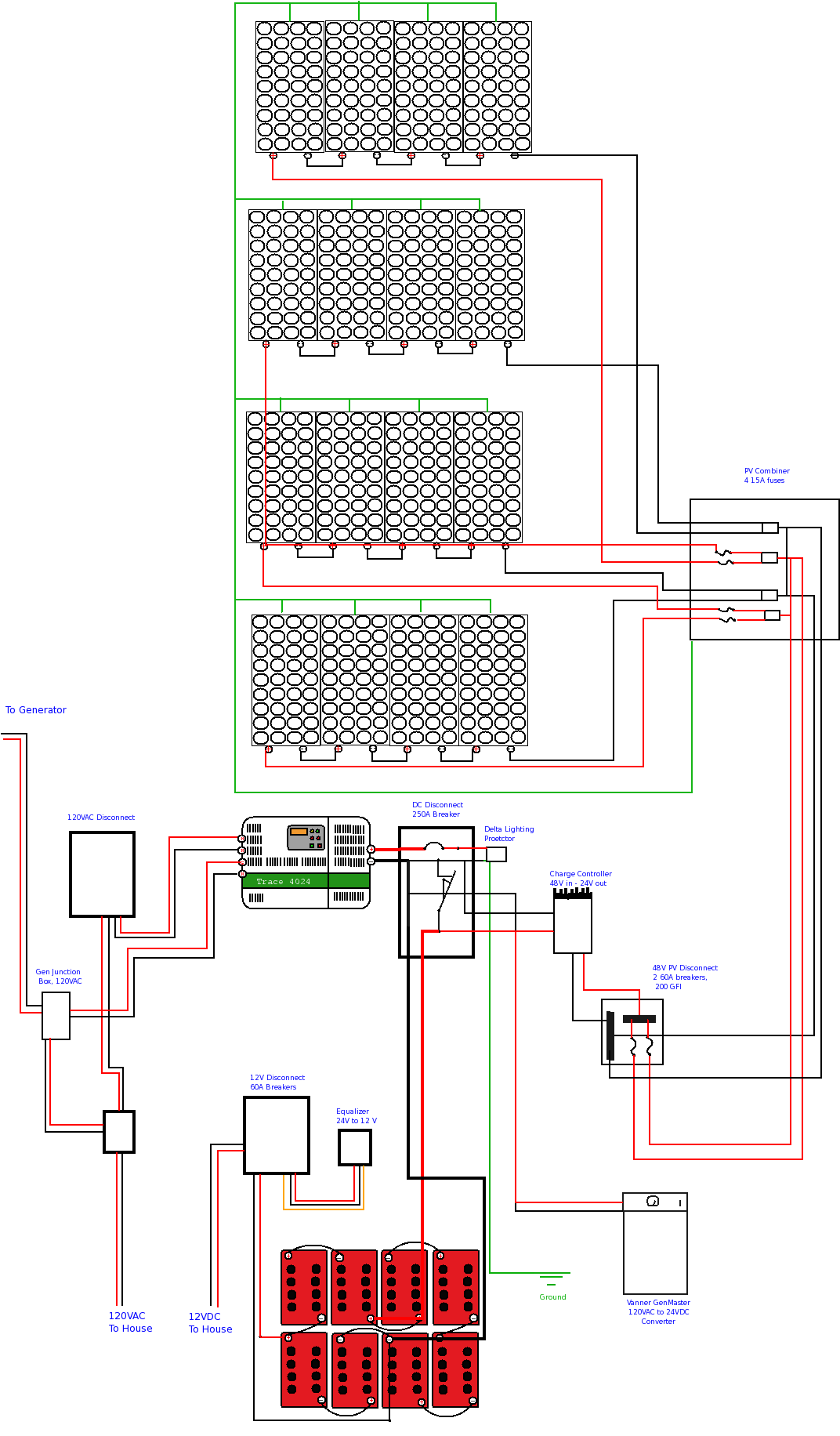 Solar Energy Installation Panel Pv System Wiring Diagram Photovoltaic A Home M