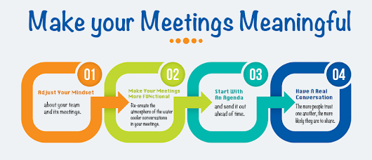 Make Your Meetings Meaningful | by Jennifer Ledet | at MG RUSH