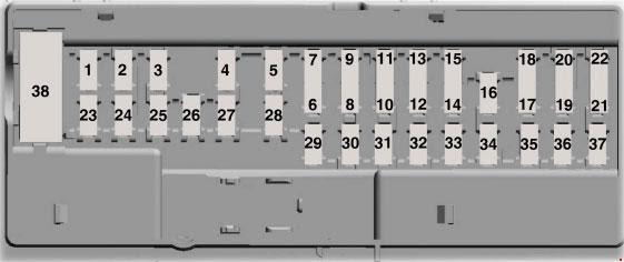 2014 Gmc Acadium Fuse Box Diagram