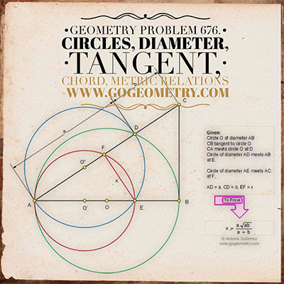 Geometry Problem 676: Circles, Typography, Instagram, Mobile Apps, iPad.
