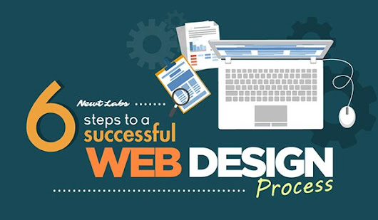 The Web Design Process: 6 Steps to a Successful Business Website [Infographic] - Red Website Design Blog