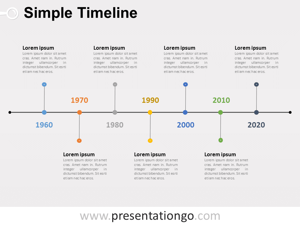 1000+ images about timeline on Pinterest | End of, The very and ...