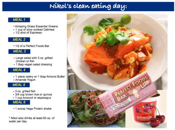 bikini model meal plan | Nikol Klein