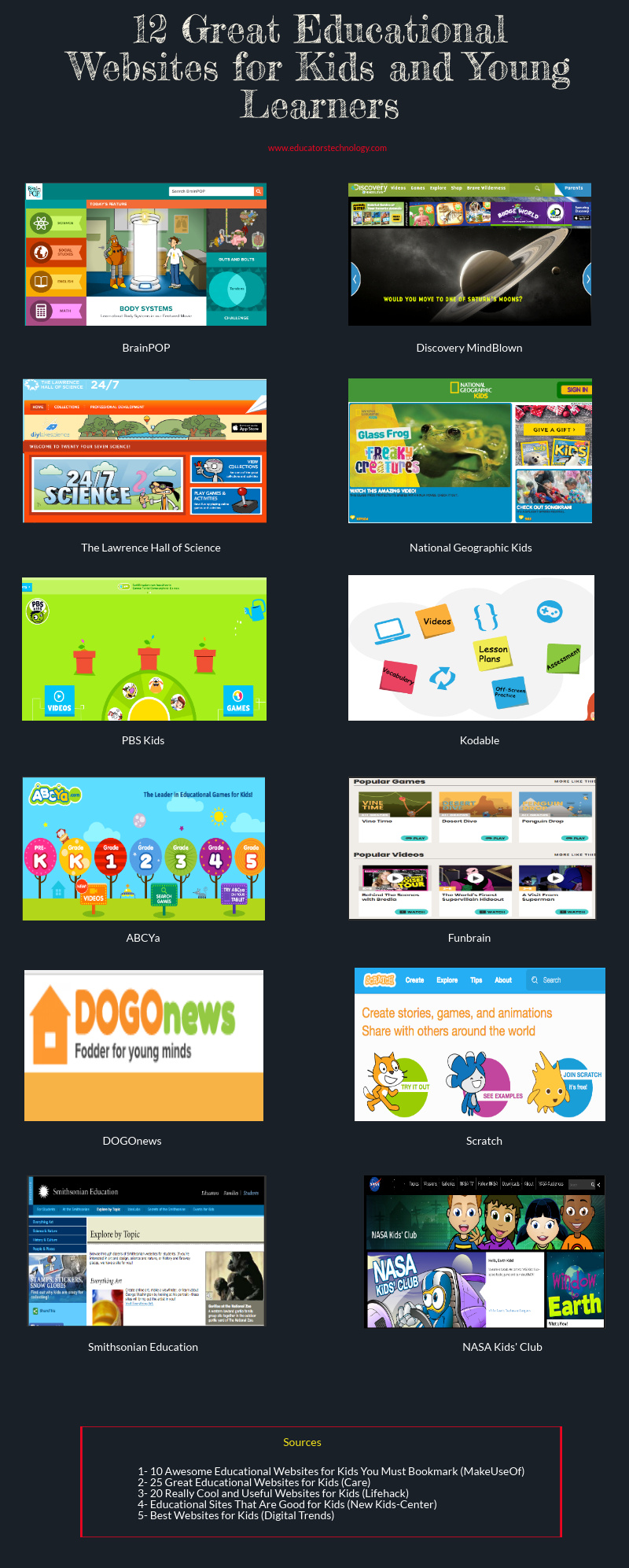12 Geat Educational Websites for Kids and Young Learners