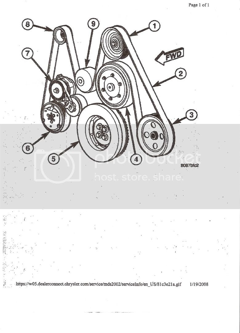 Diagram Dodge Ram 2500 Serpentine Belt Diagram Full Version Hd Quality Belt Diagram Roguediagram Gevim Fr