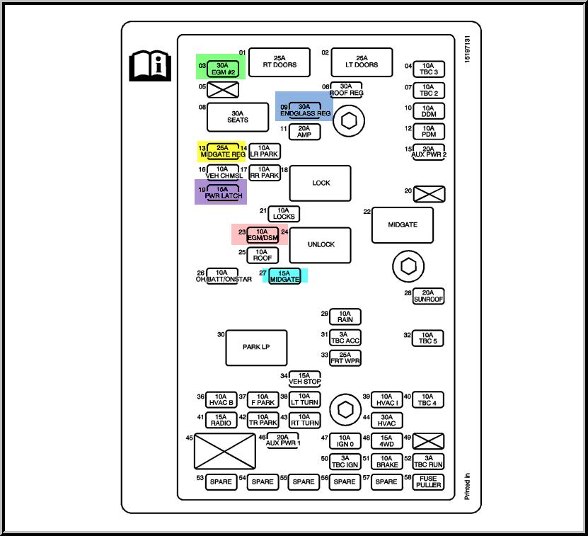 2004 Envoy Fuse Diagram 2013 Hyundai Genesis Wiring Diagram Bobcate S70 Deco Doe3 Decorresine It
