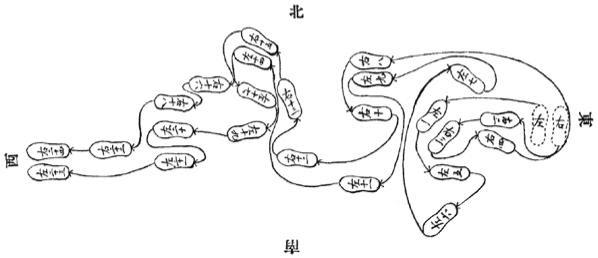 《昆吾劍譜》 李凌霄 (1935) - footwork chart 1a
