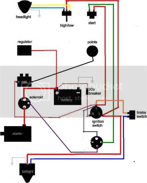 sportster chopper wiring diagram sportster image sportster bobber wiring diagram wiring diagram and hernes on sportster chopper wiring diagram