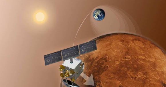 India's Mars Orbiter Mission (MOM) is closing in on the Red Planet and the Mars Orbit Insertion engine firing when it arrives on September 24, 2014 after its 10 month interplanetary journey. Credit ISRO
