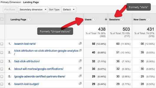 "Goodbye ""Unique Visitors"" and ""Visits,"" - Hello ""Users"" and ""Sessions"""