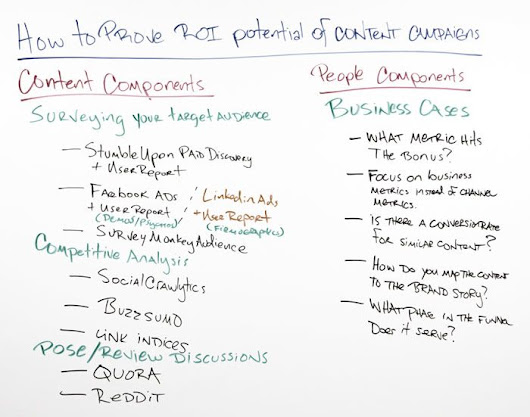 How to Prove ROI Potential of Content Campaigns - Whiteboard Friday