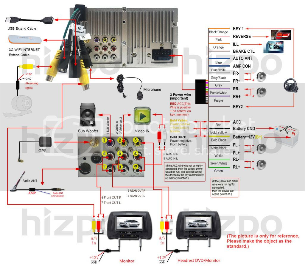 How To Read Wiring Diagrams Car Pdf
