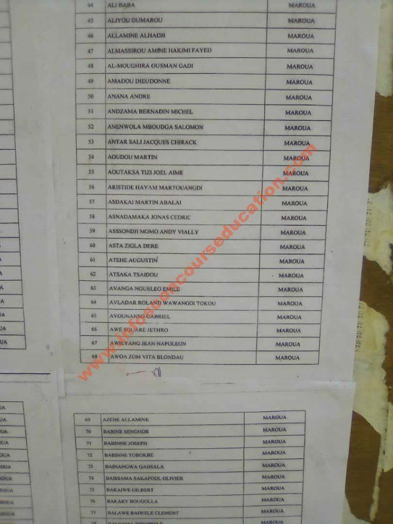 liste des candidats à prendre part aux épreuves écrites du concours pour le recrutement de 700 Eleves Sous-Officiers et 40 Eleves Sous-Officiers