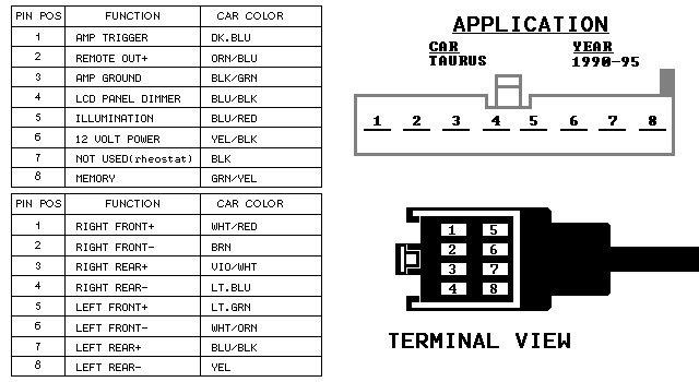 1995 Ford Explorer Radio Wiring Diagram Best Wiring Diagrams Trace Preference Trace Preference Ekoegur Es
