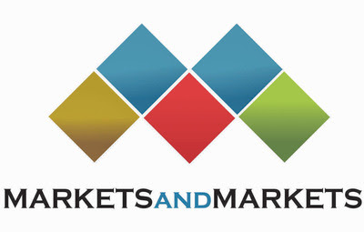 Signaling Devices Market Worth 2.03 Billion USD by 2022