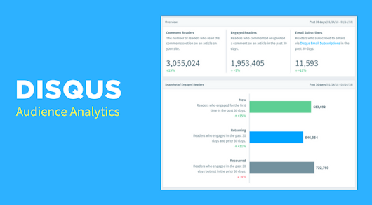 Introducing the New Disqus Audience Analytics